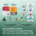 Dr. Rajaraman's paper made the cover page of Biosensors